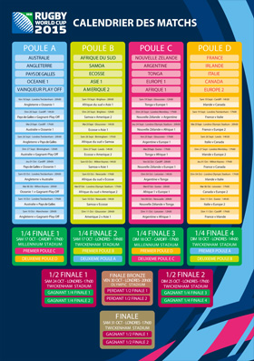Calendrier coupe du monde rugby 2015 - Coupe du monde 2015 rugby poules ...